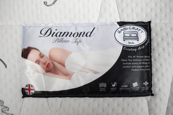 Serenity Comfort Mottram Pillow Top Double Mattress, showing label